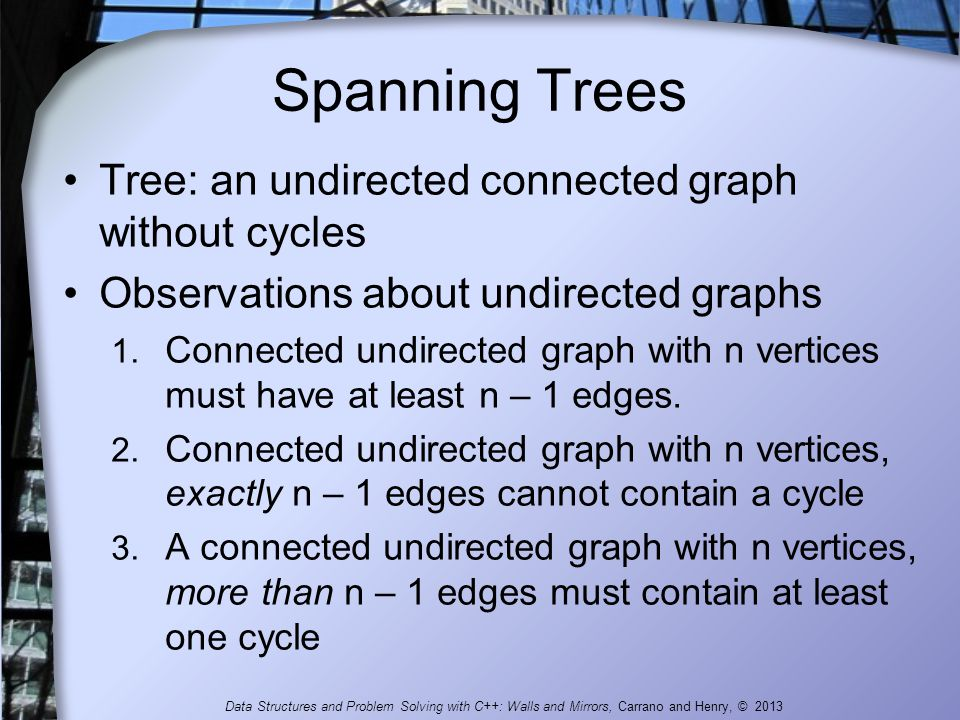 Spanning Trees Tree: an undirected connected graph without cycles