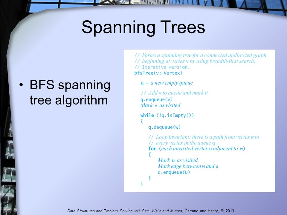 Spanning Trees BFS spanning tree algorithm