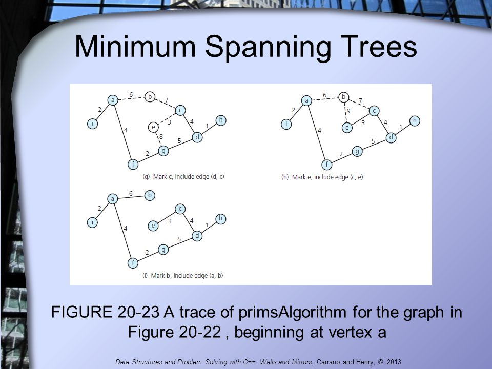 minimum spanning trees 2 / 7 attributes different weights a minimum spanning tree is a subset of the edges of the graph, so there's a path form any node to any other node and that the sum of the weights.