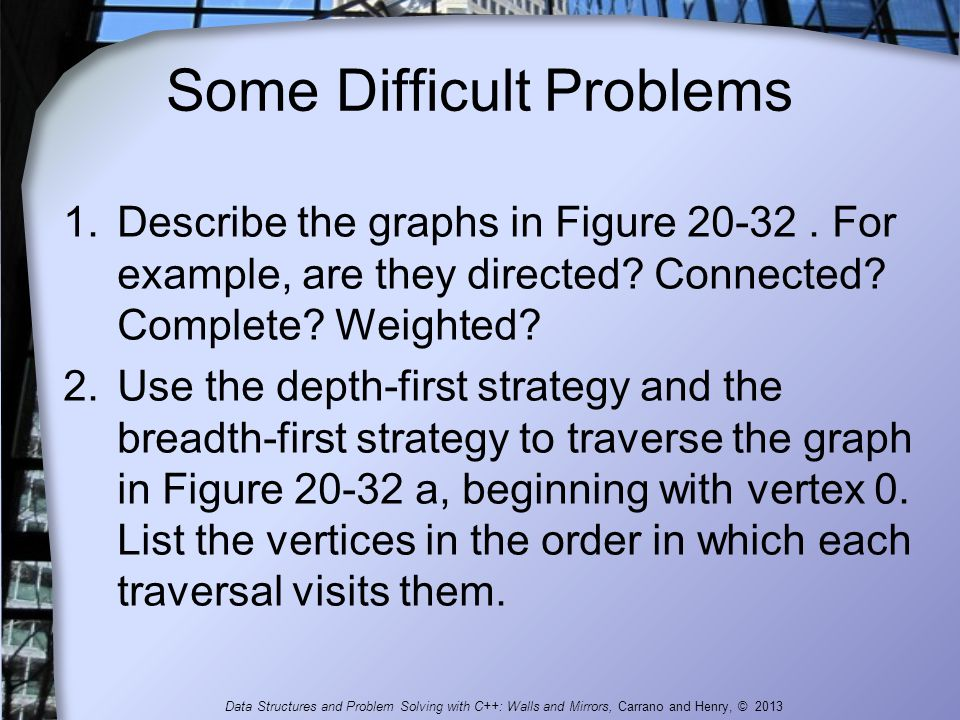 Some Difficult Problems