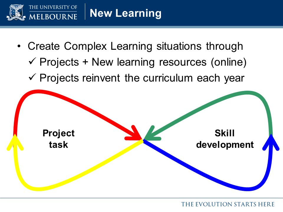 Create Complex Learning situations through