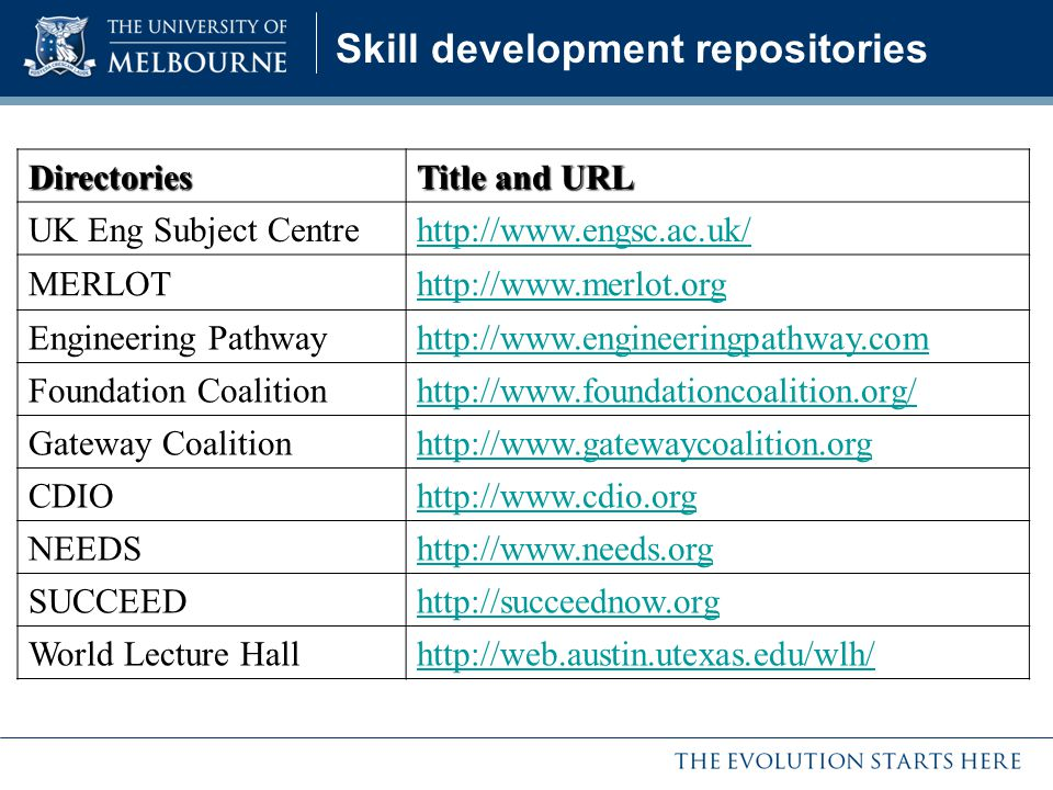 Skill development repositories