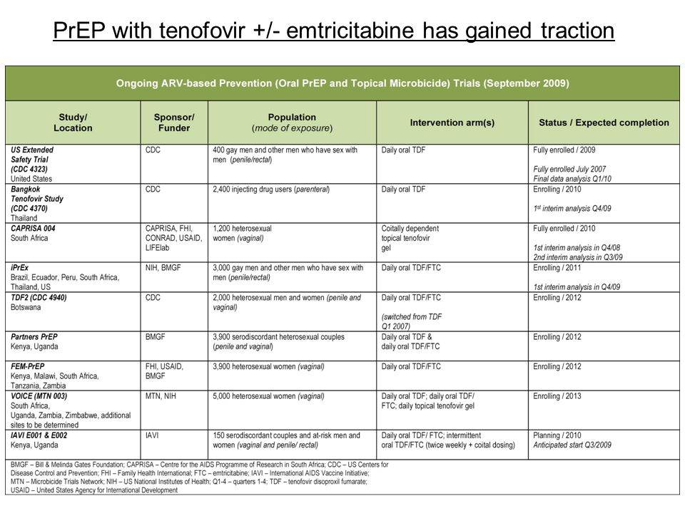 PrEP with tenofovir +/- emtricitabine has gained traction