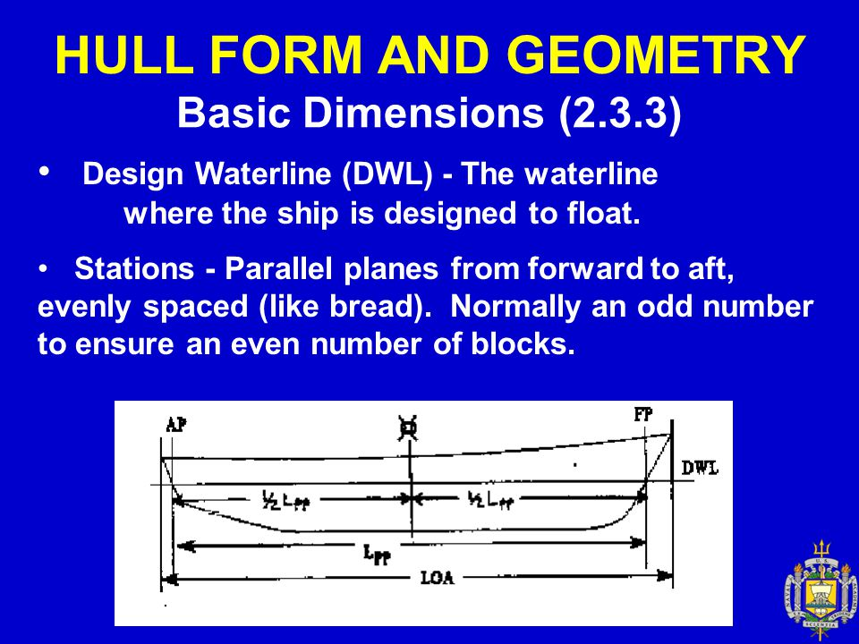 HULL FORM AND GEOMETRY Basic Dimensions (2.3.3)