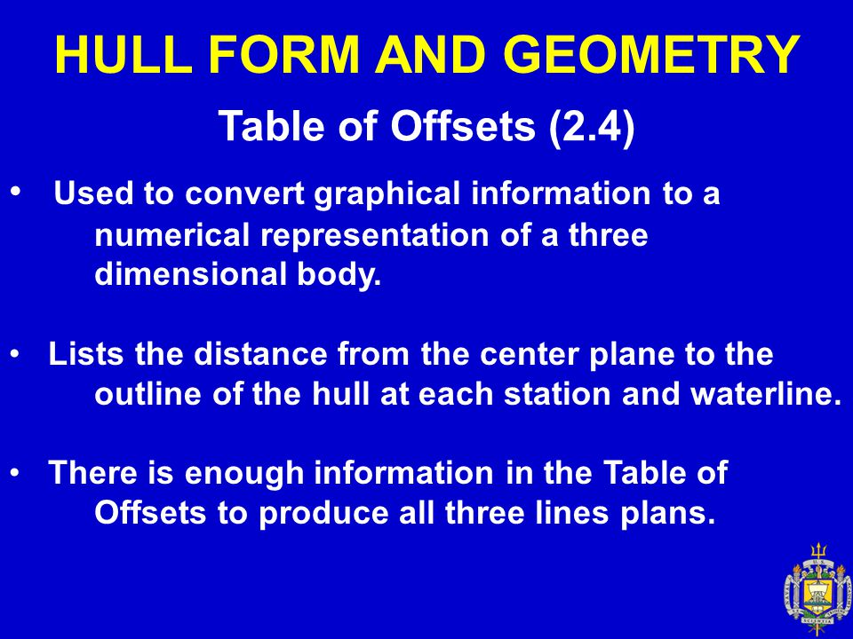 HULL FORM AND GEOMETRY Table of Offsets (2.4)