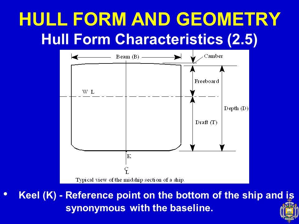 Hull Form Characteristics (2.5)