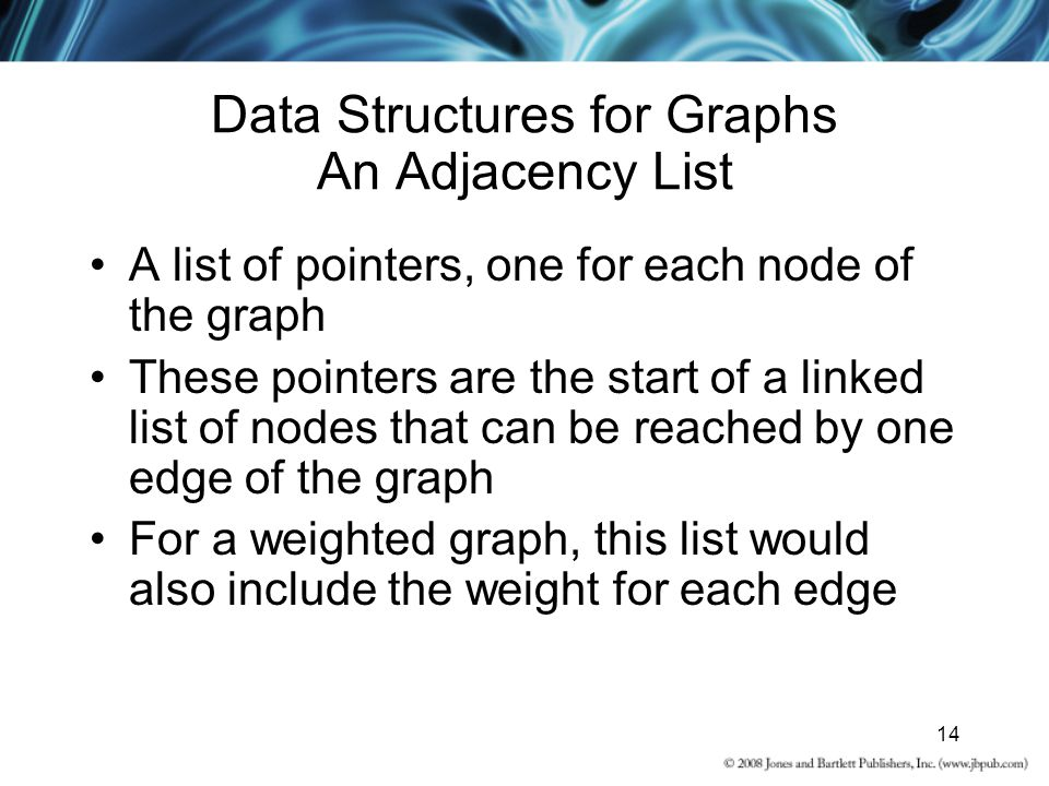 Data Structures for Graphs An Adjacency List