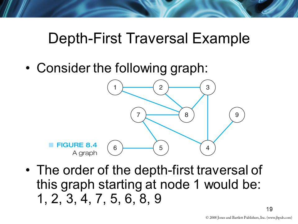Depth-First Traversal Example