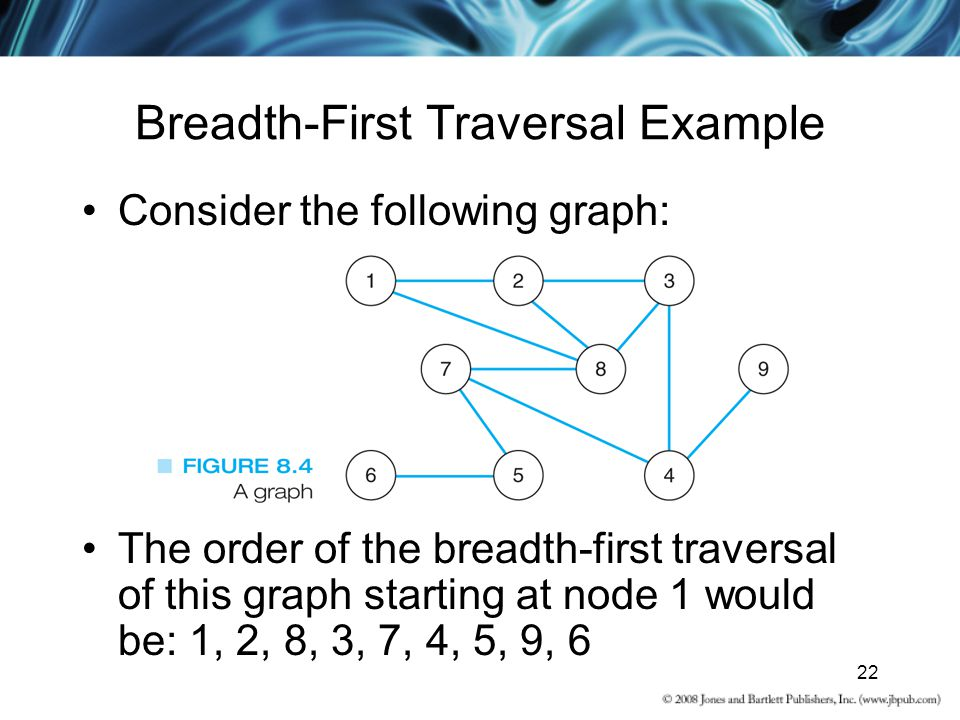 Breadth-First Traversal Example