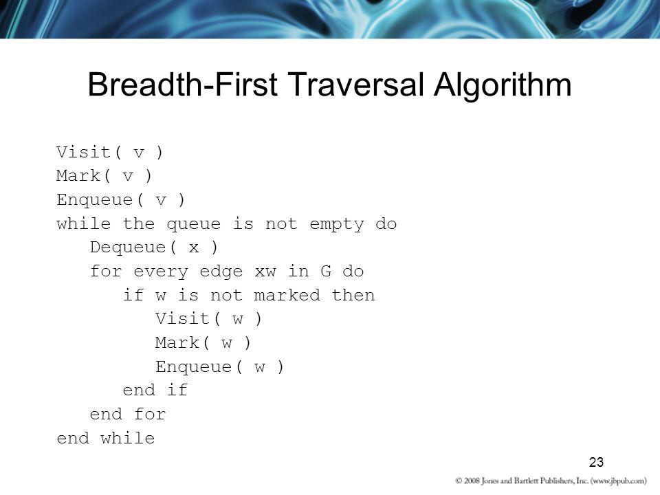 Breadth-First Traversal Algorithm