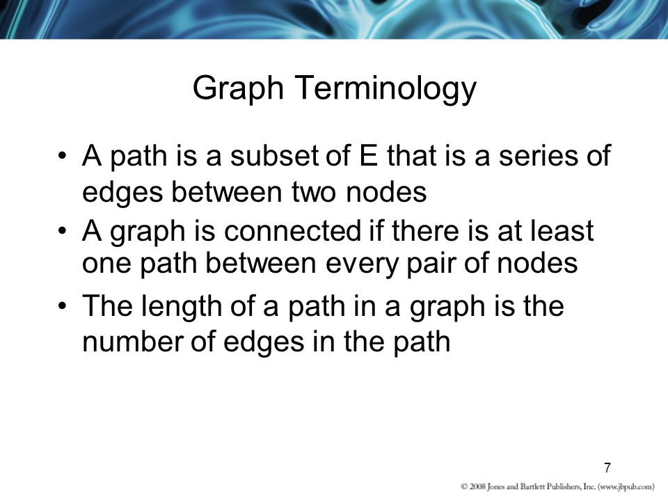 Graph Terminology A path is a subset of E that is a series of edges between two nodes.