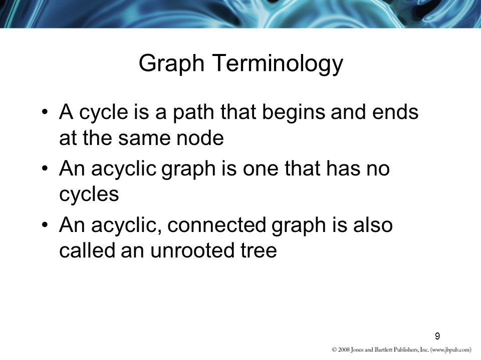 Graph Terminology A cycle is a path that begins and ends at the same node. An acyclic graph is one that has no cycles.