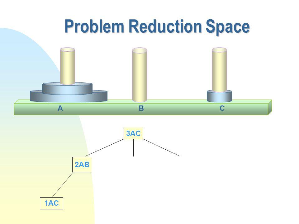 Problem Reduction Space