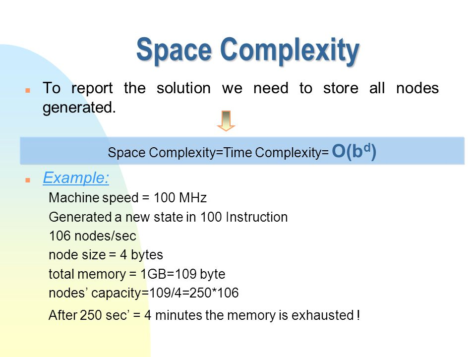 Space Complexity=Time Complexity= O(bd)