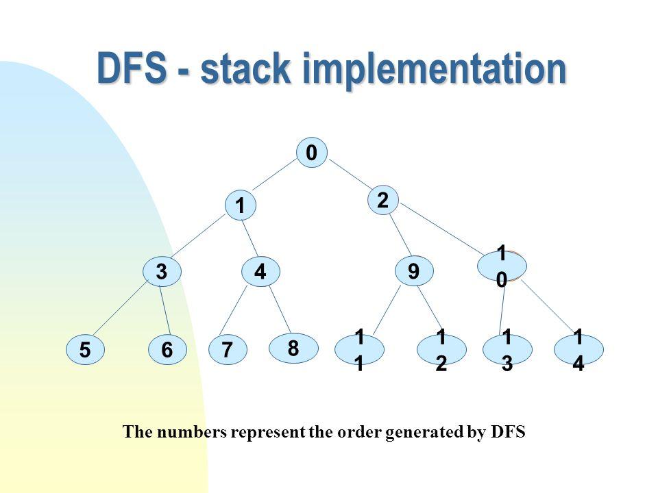 DFS - stack implementation
