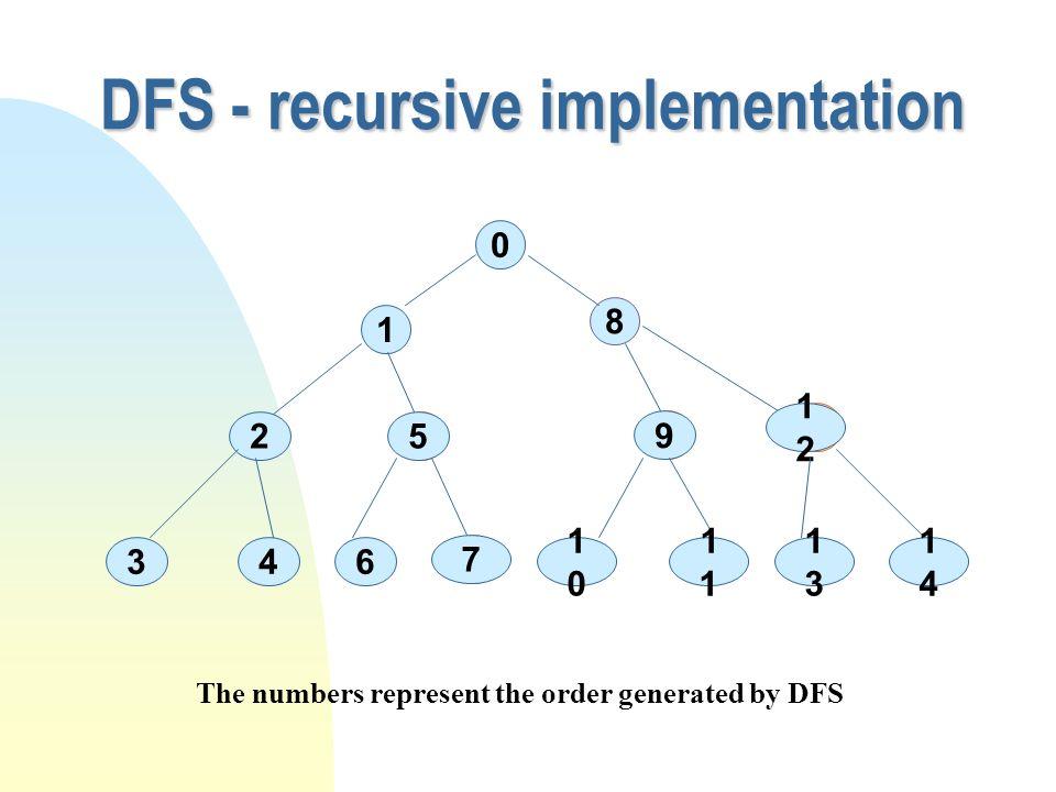 DFS - recursive implementation