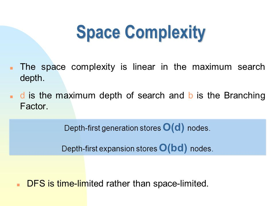Space Complexity The space complexity is linear in the maximum search depth. d is the maximum depth of search and b is the Branching Factor.