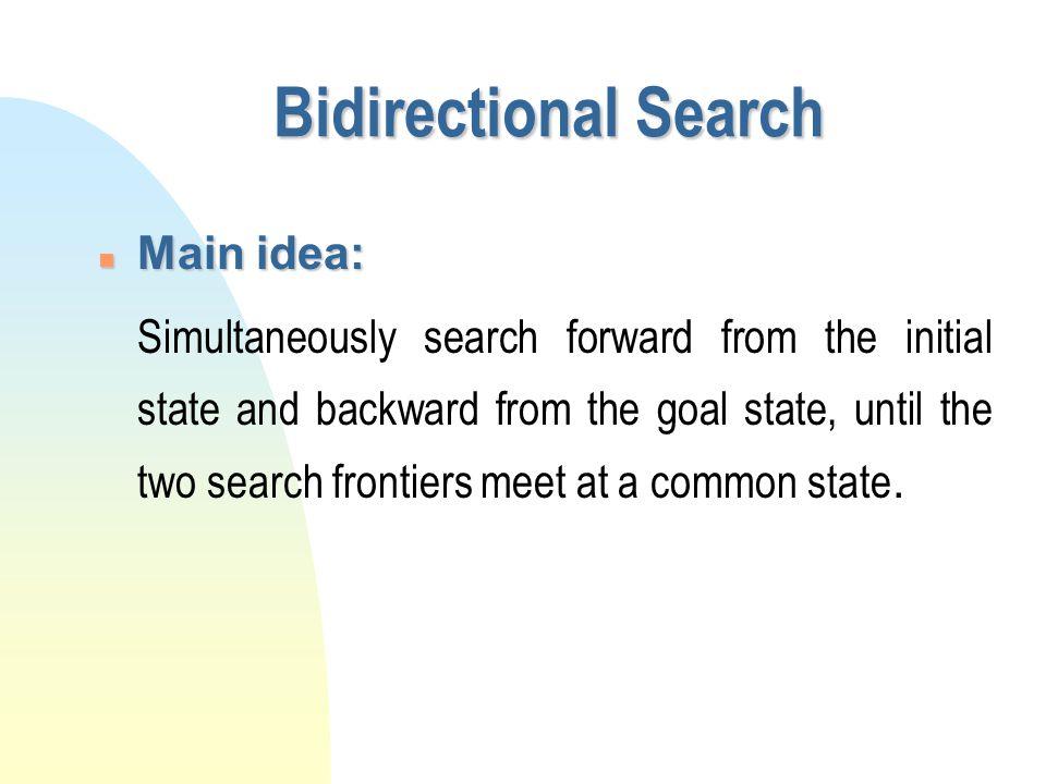 Bidirectional Search Main idea: