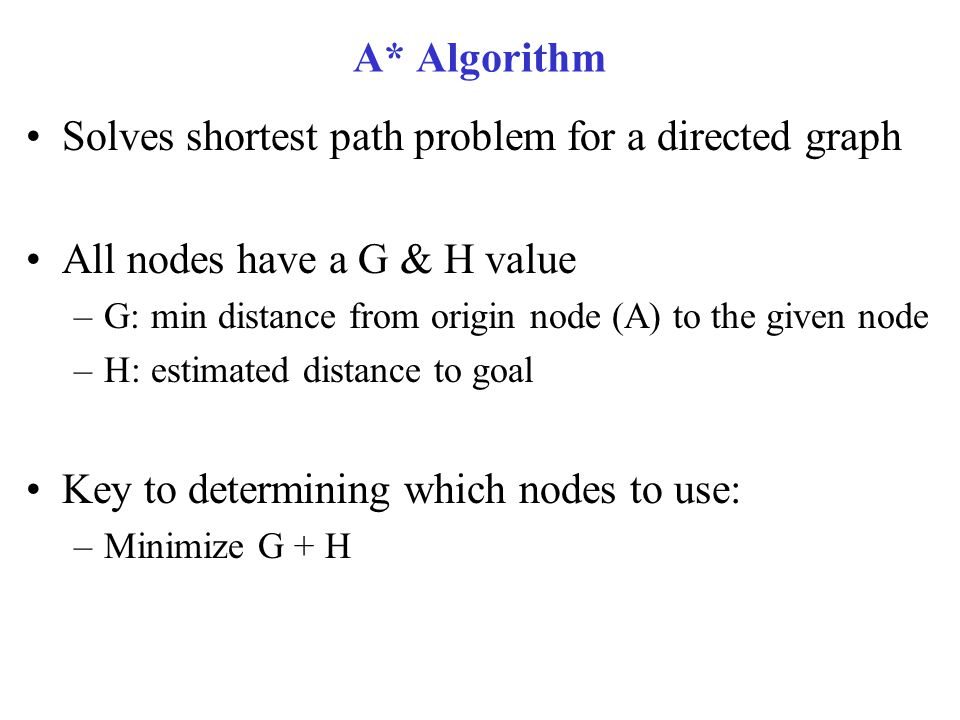 Solves shortest path problem for a directed graph