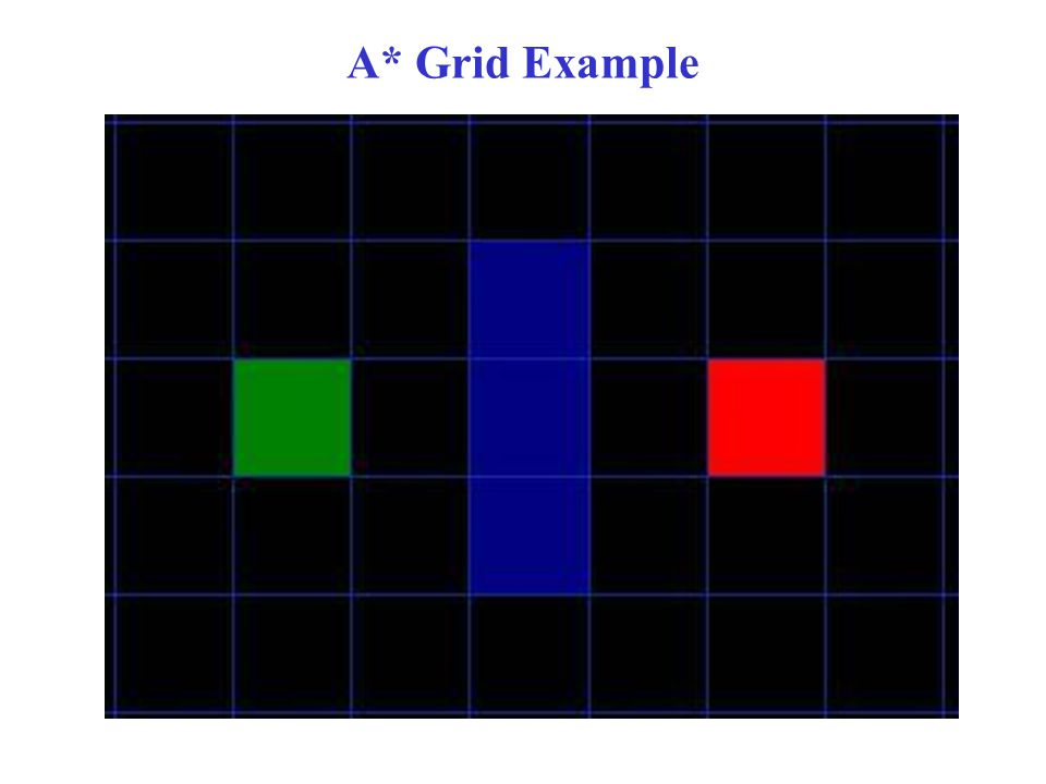 A* Grid Example