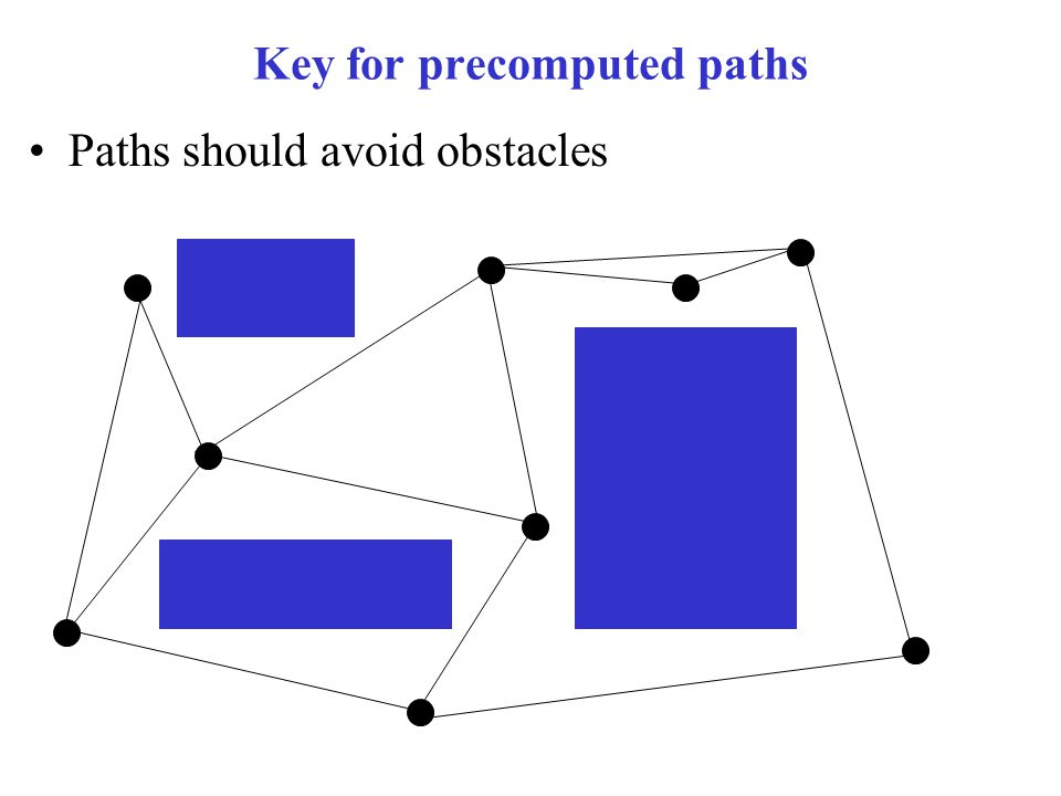 Key for precomputed paths