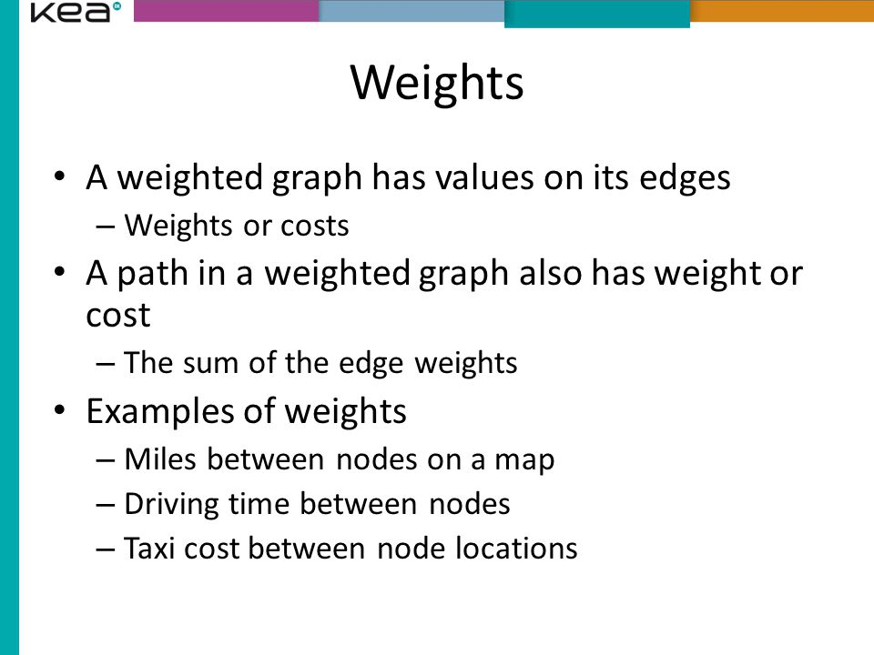 Weights A weighted graph has values on its edges