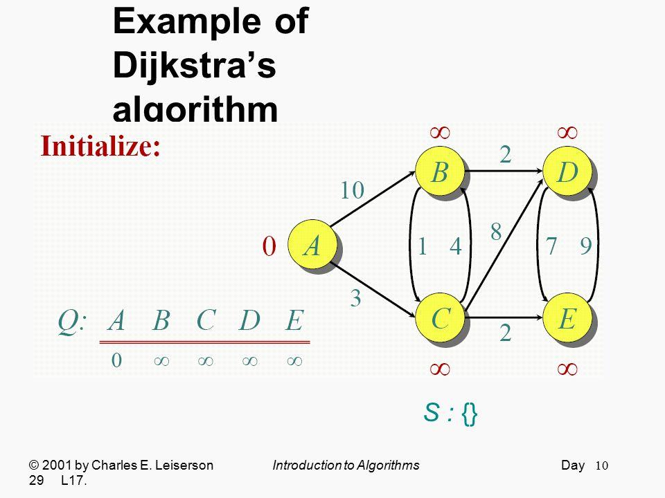 Example of Dijkstra's algorithm
