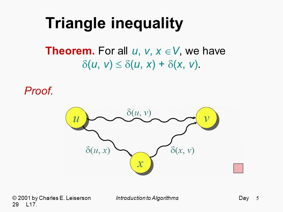 Triangle inequality Theorem. For all u, v, x V, we have