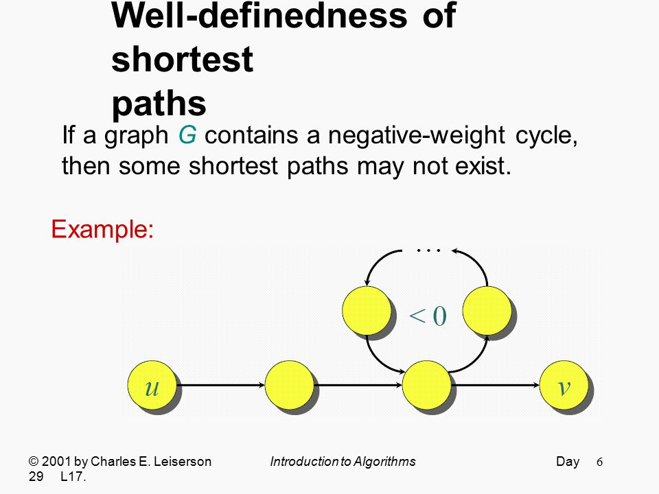 Well-definedness of shortest paths
