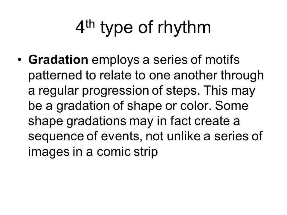 4th type of rhythm