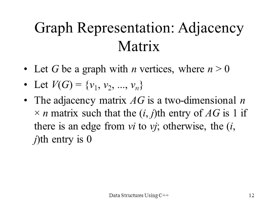Graph Representation: Adjacency Matrix