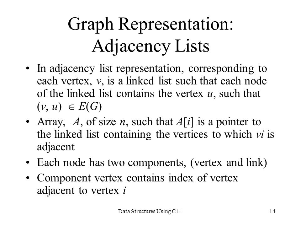 Graph Representation: Adjacency Lists