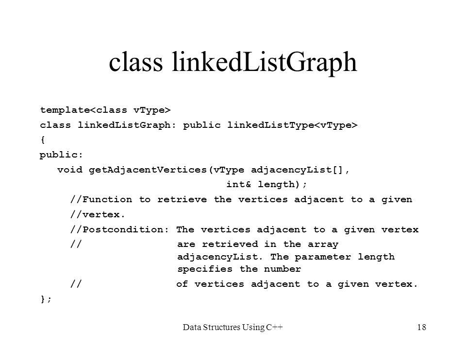 class linkedListGraph