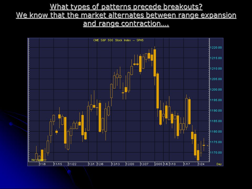 What types of patterns precede breakouts