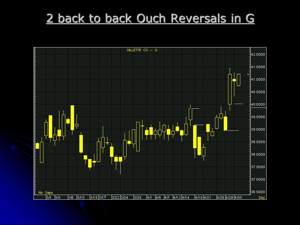 2 back to back Ouch Reversals in G
