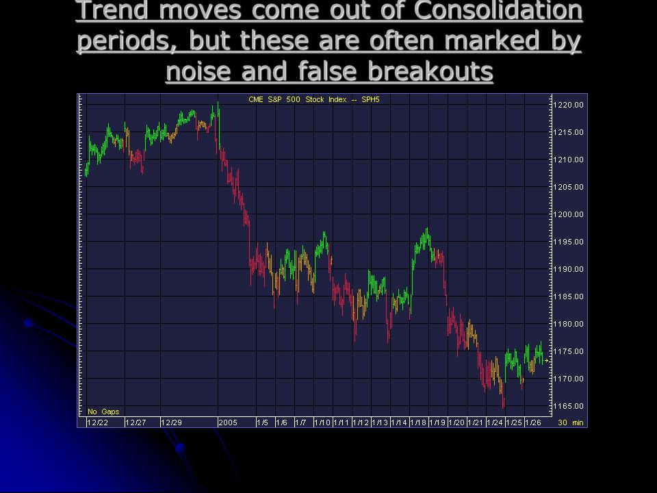 Trend moves come out of Consolidation periods, but these are often marked by noise and false breakouts