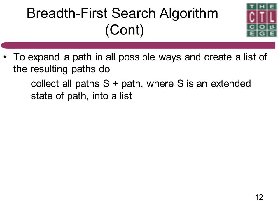 Breadth-First Search Algorithm (Cont)