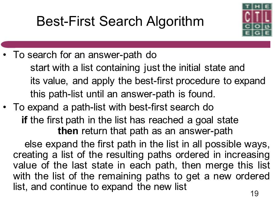 Best-First Search Algorithm