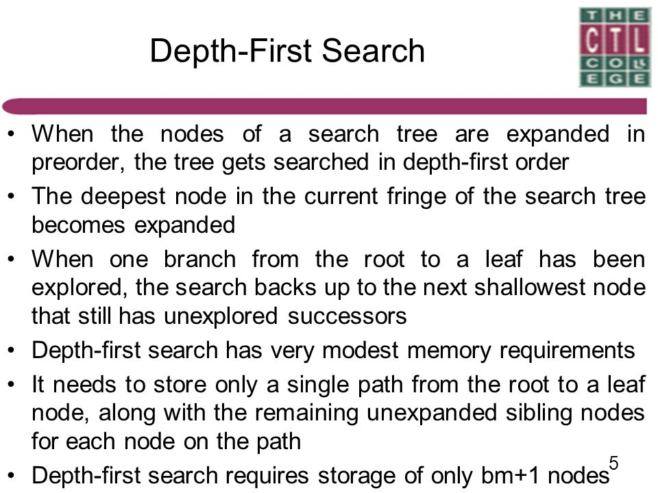 Depth-First Search When the nodes of a search tree are expanded in preorder, the tree gets searched in depth-first order.
