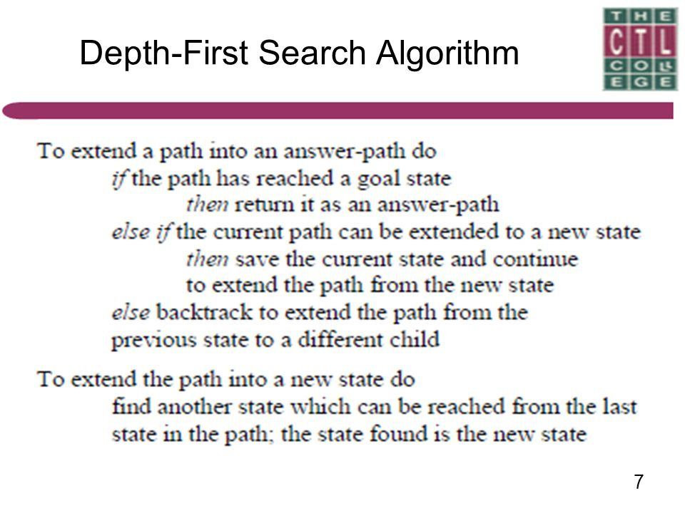Depth-First Search Algorithm