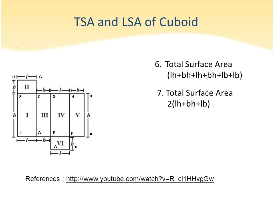 TSA and LSA of Cuboid Total Surface Area (lh+bh+lh+bh+lb+lb)