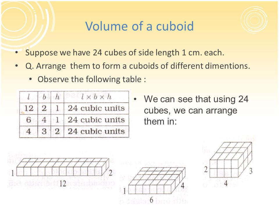 Volume of a cuboid Suppose we have 24 cubes of side length 1 cm. each.