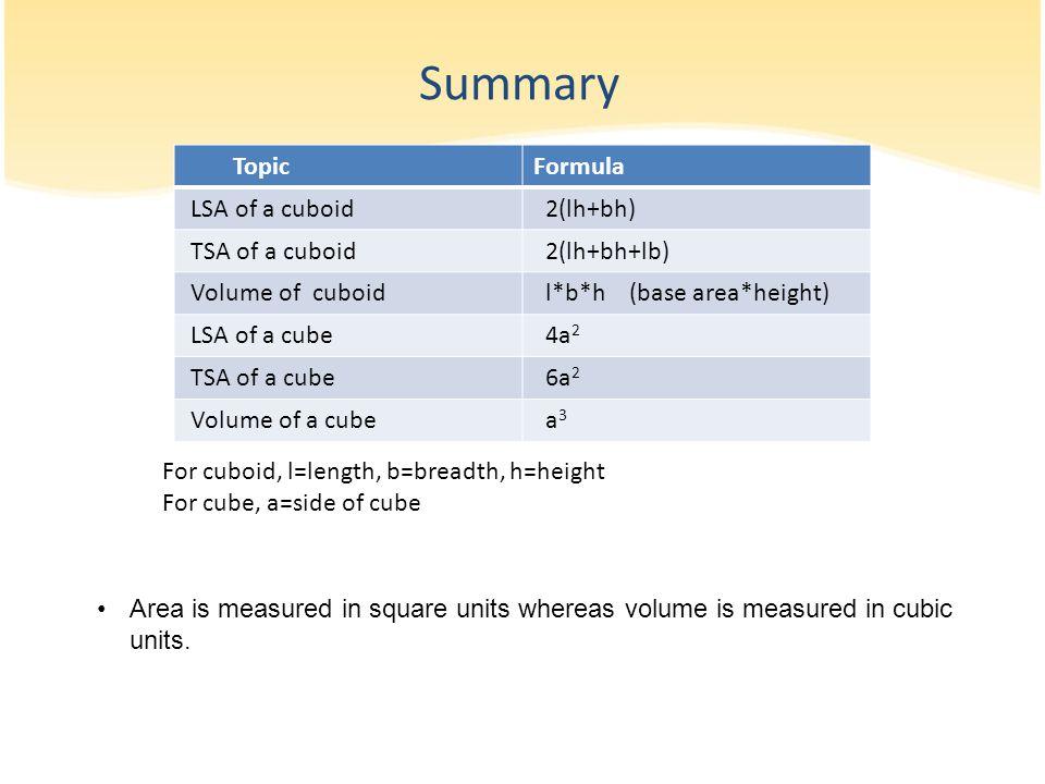 Summary Topic Formula LSA of a cuboid 2(lh+bh) TSA of a cuboid