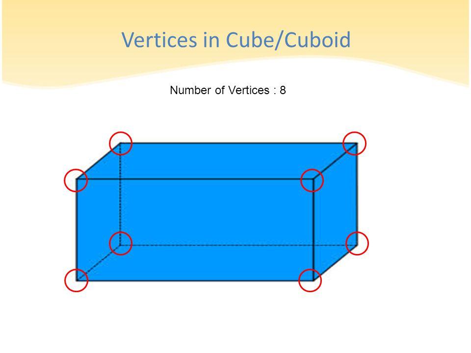Vertices in Cube/Cuboid