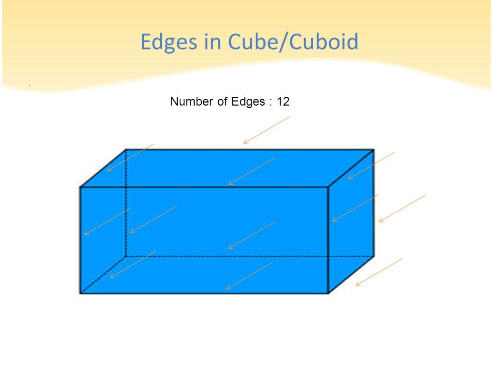 Edges in Cube/Cuboid . Number of Edges : 12