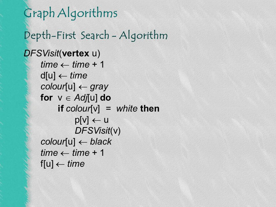 Depth-First Search - Algorithm