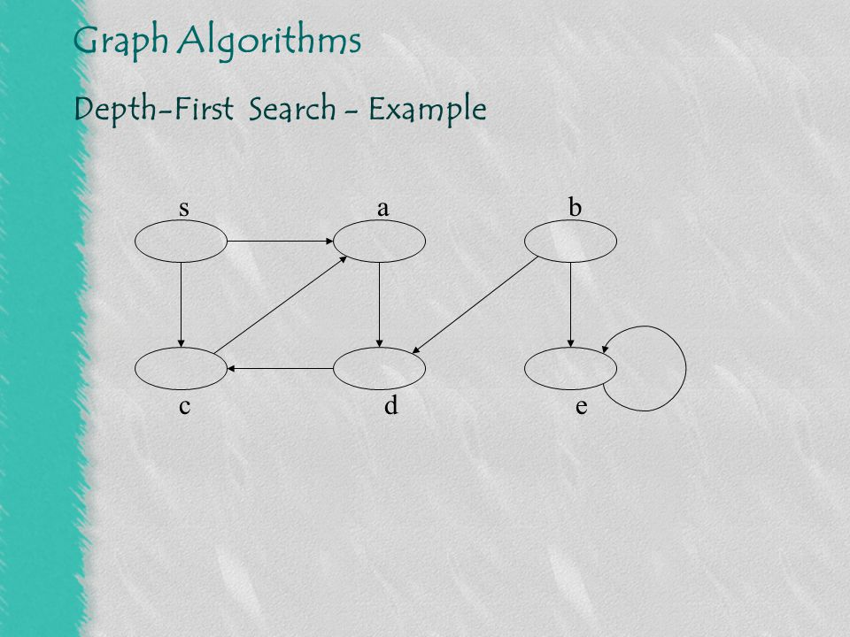 Depth-First Search - Example
