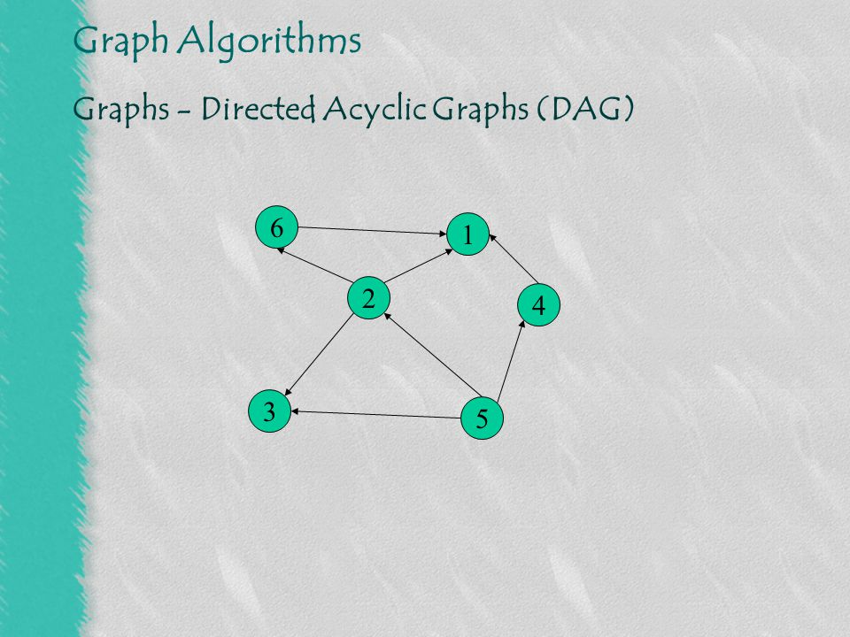 Graphs - Directed Acyclic Graphs (DAG)