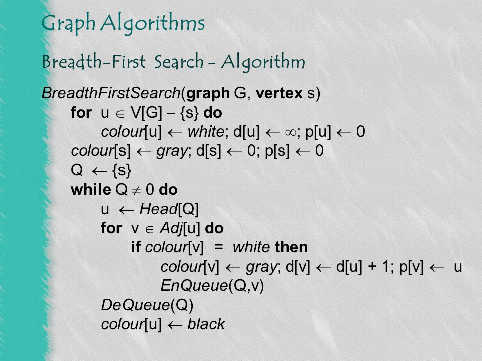 Breadth-First Search - Algorithm