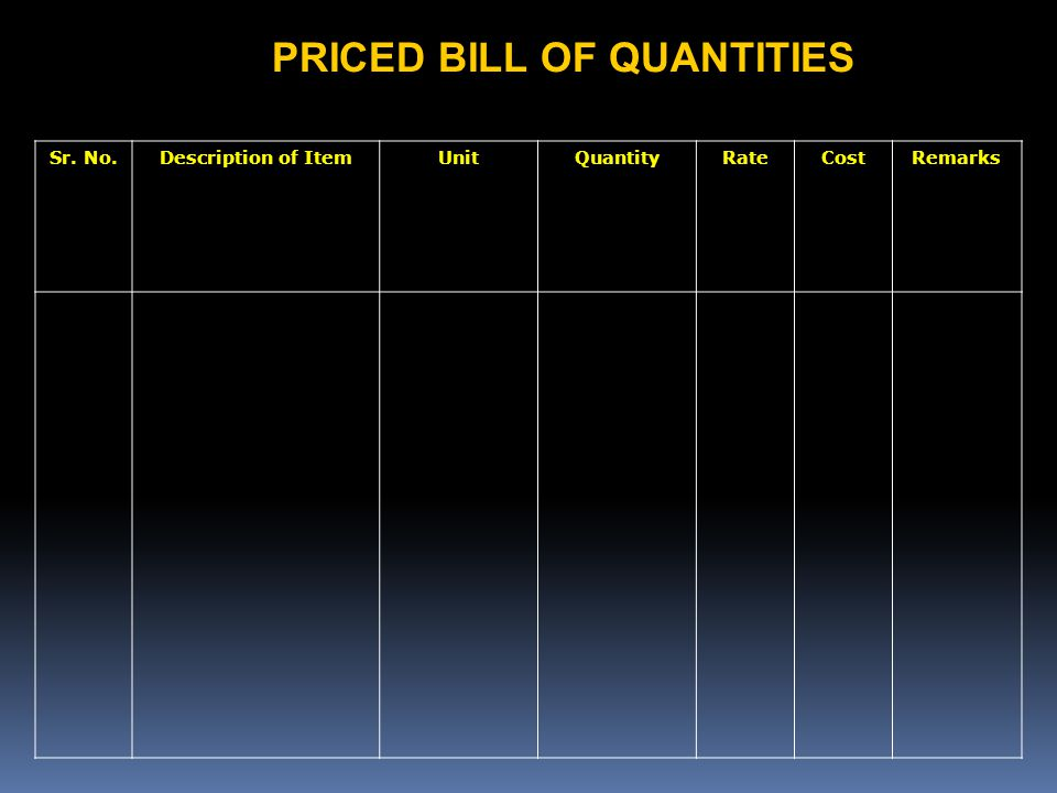PRICED BILL OF QUANTITIES